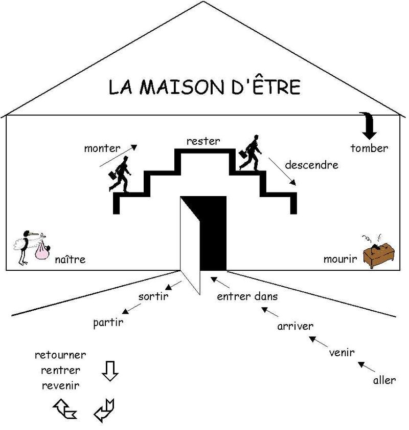 all saints languages blog la maison d 39 etre will this